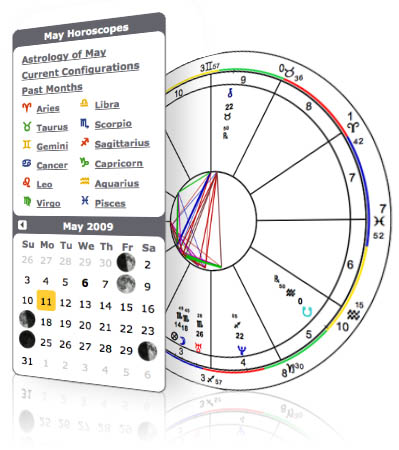 Astrology software, charts, reports, plus free horoscope ...