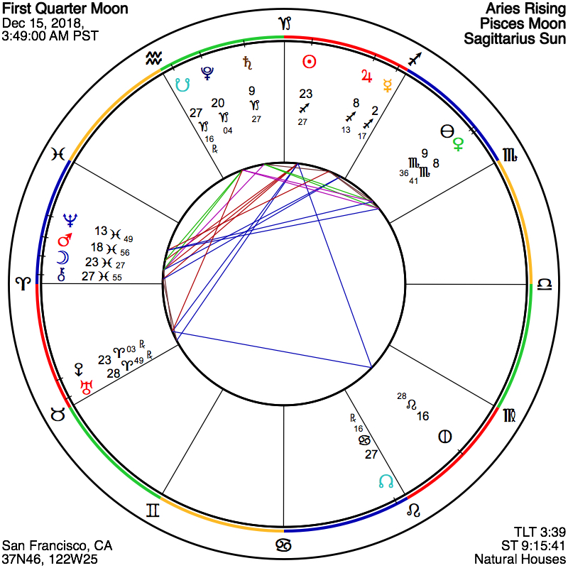 ASTROGRAPH - A First Quarter Moon of Finding Your Spiritual Voice