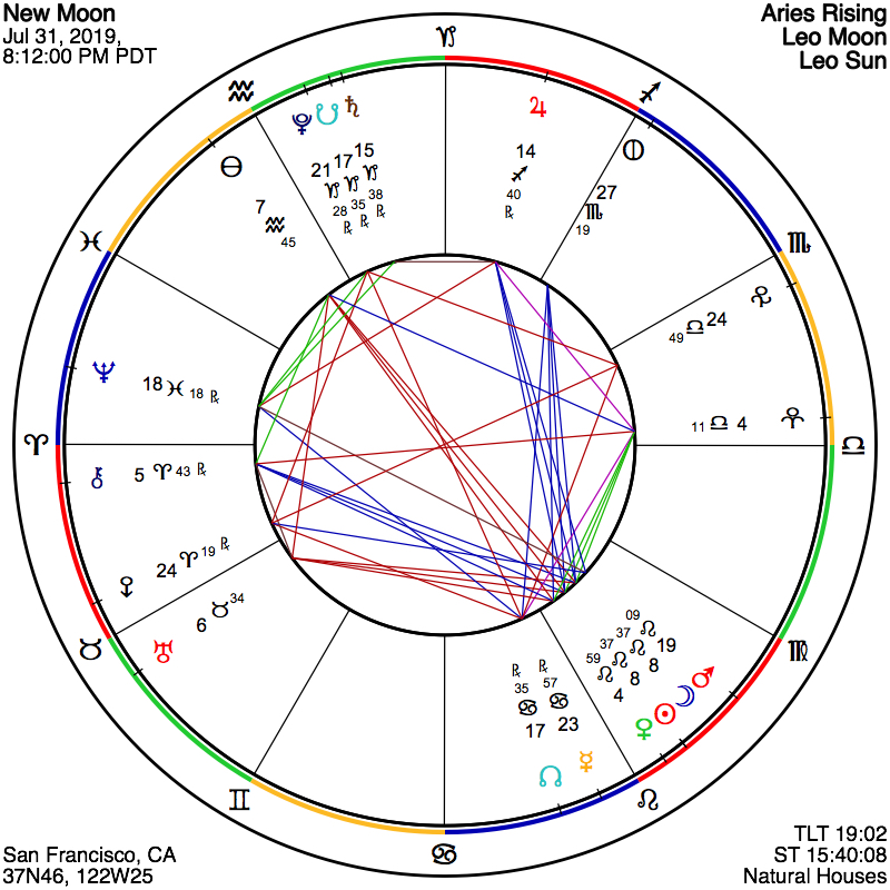 ASTROGRAPH - A Leo New Moon of Surprises, and Surprising Enlightenment