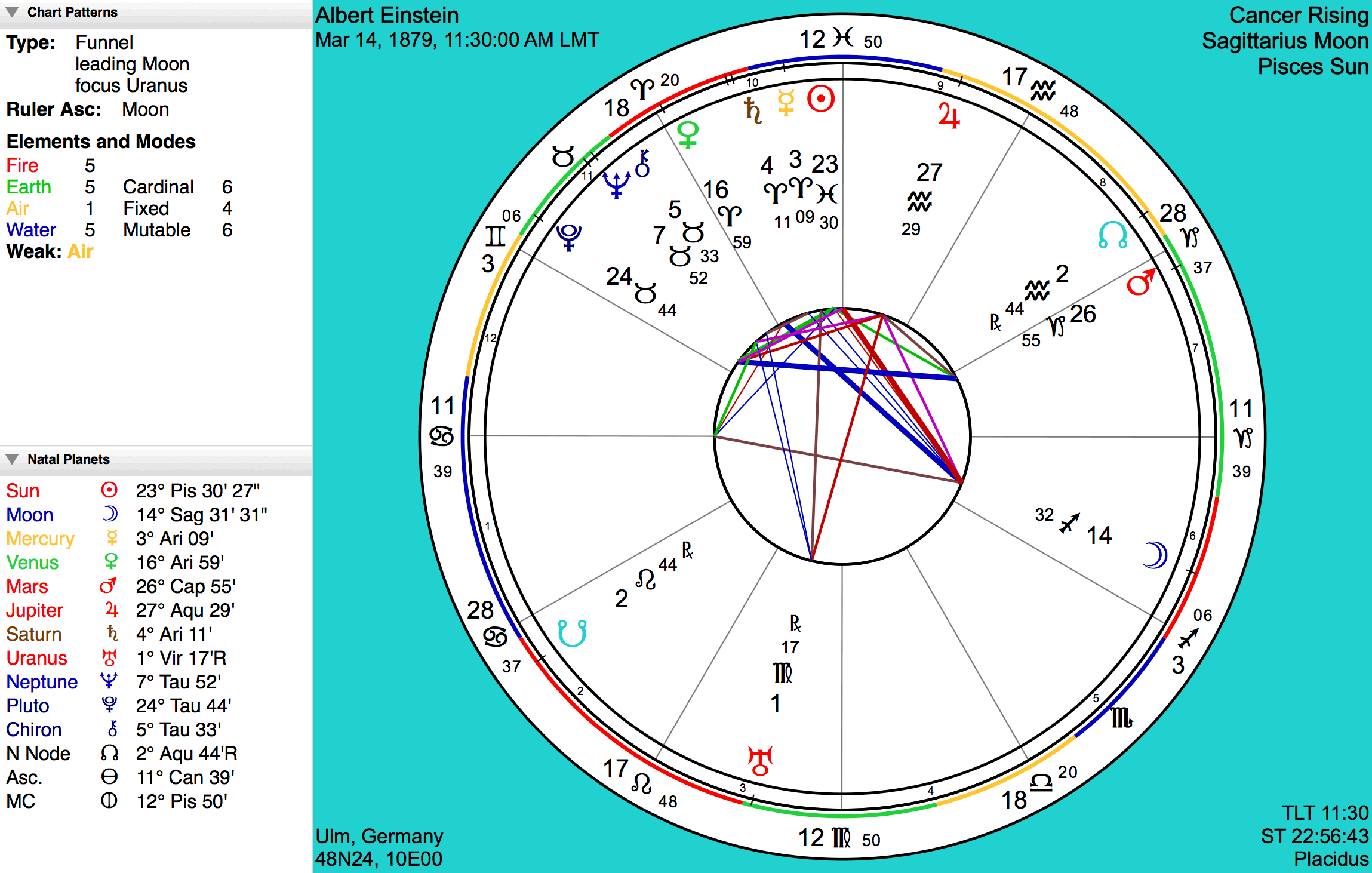 Natal and Transit Bi-wheel Charts Screen Shot