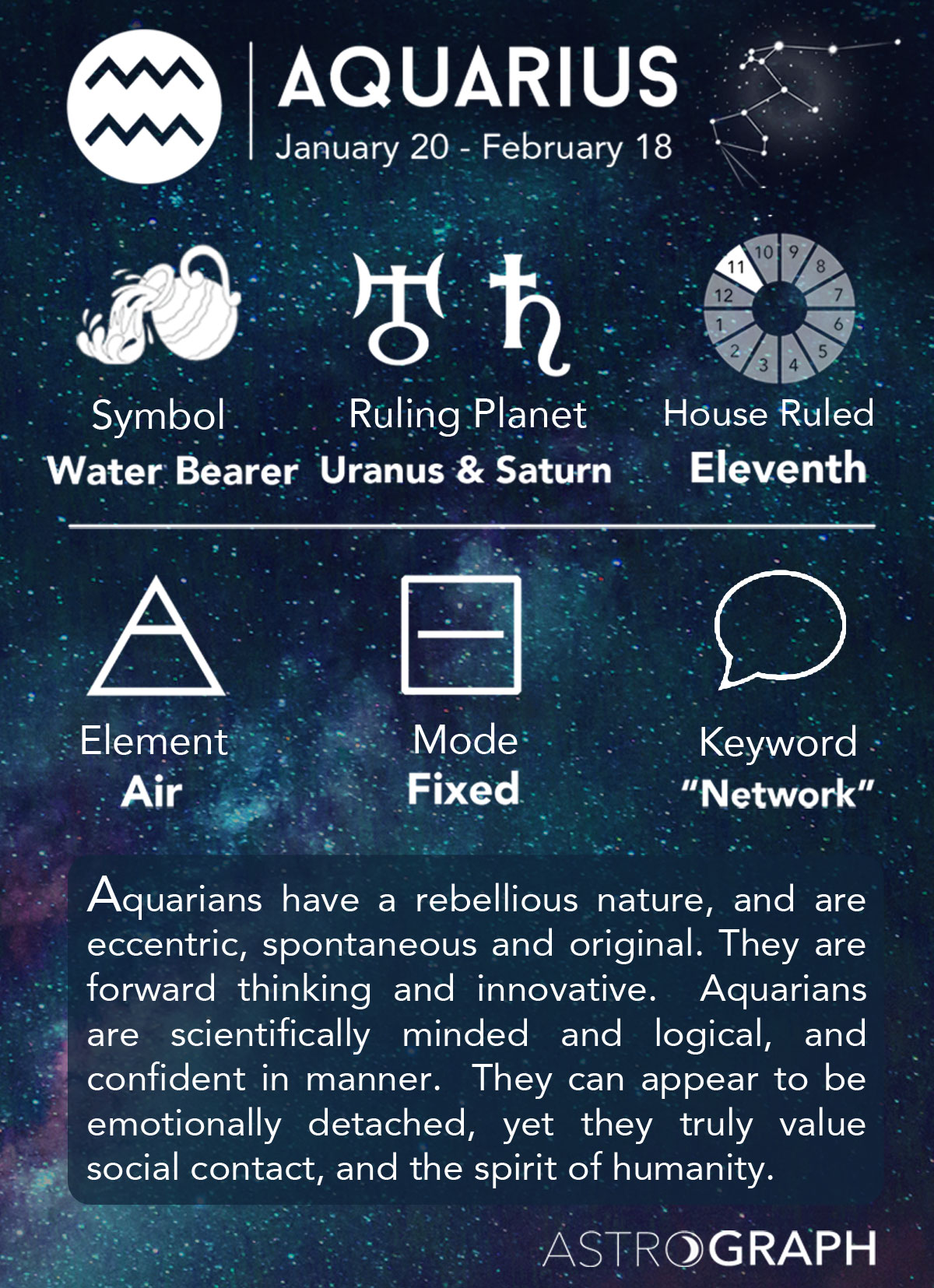 Aquarius Animal Spirit ASTROGRAPH - Aq...