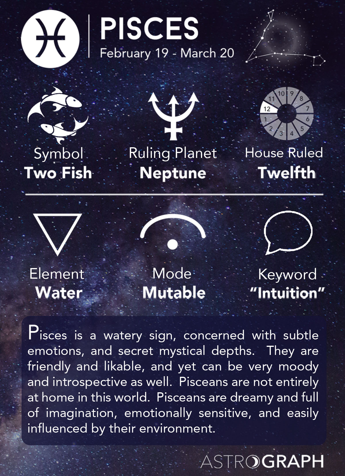 Astrograph Pisces In Astrology