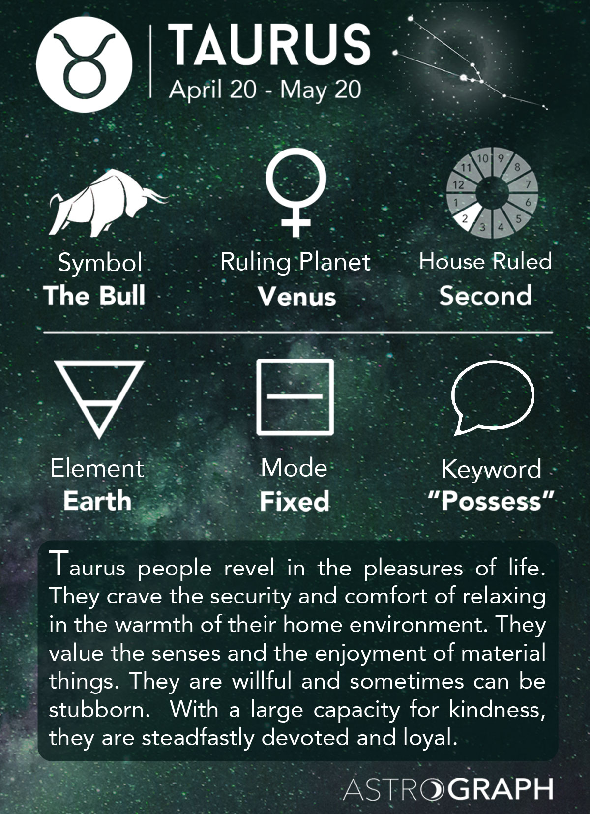 A Summary of the Taurus Zodiac Sign