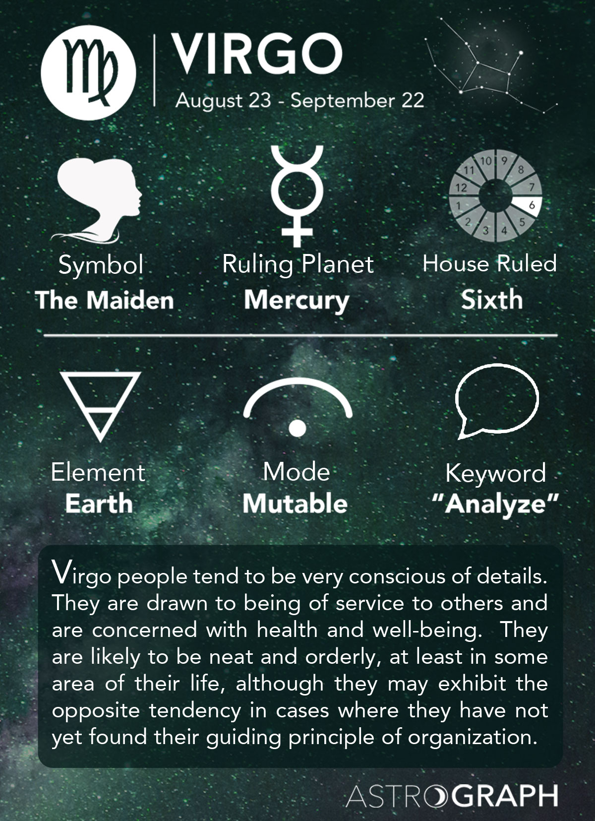 Astrograph Virgo In Astrology