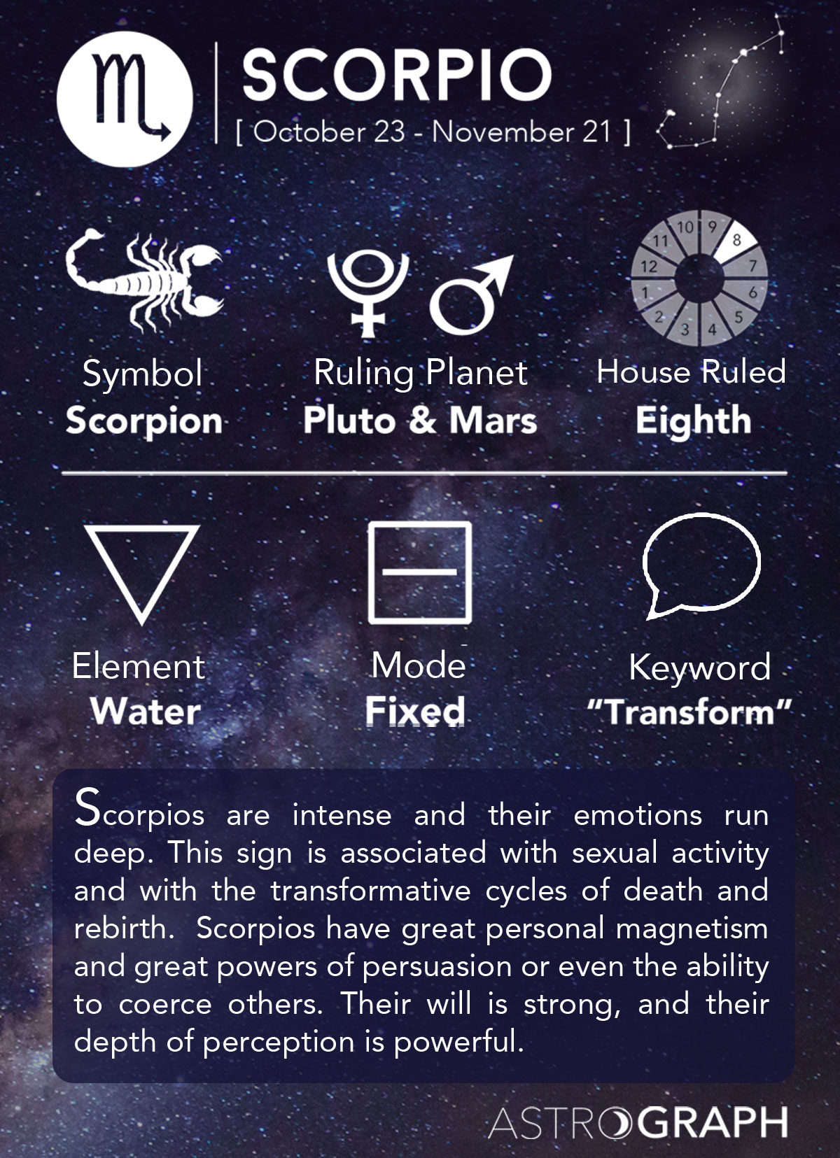 ASTROGRAPH - Scorpio in Astrology